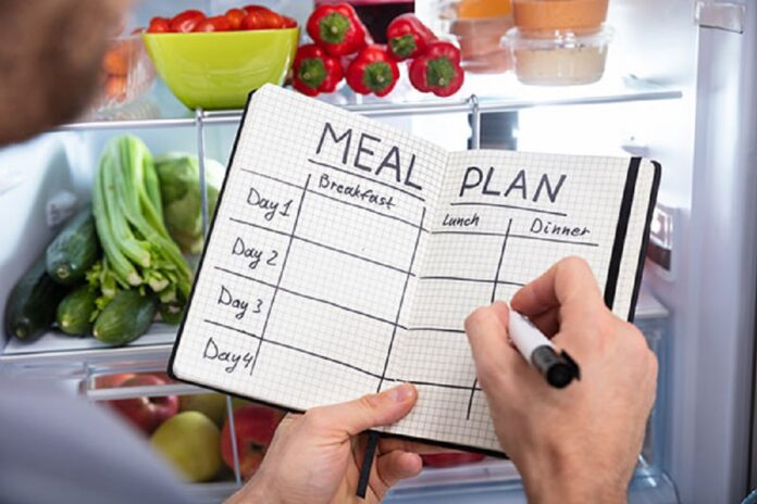 Importance of a Balanced Meal Plan for Losing Your Weight